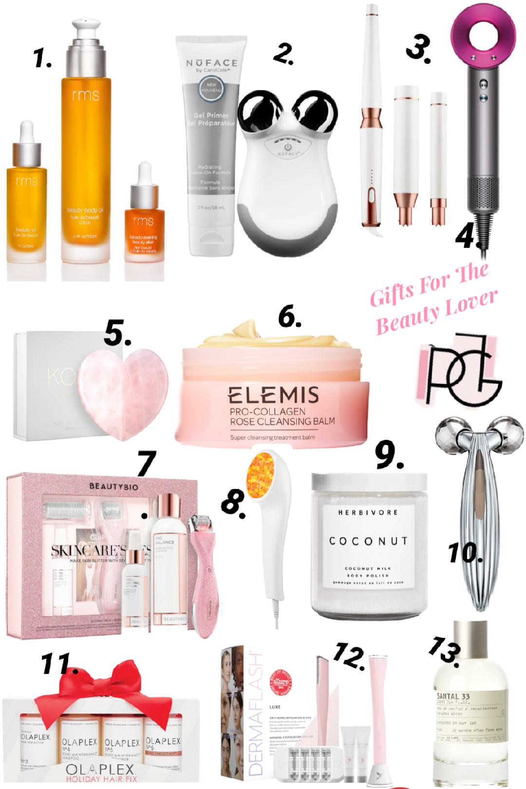 Beauty Lover Holiday Gift Guide 2020